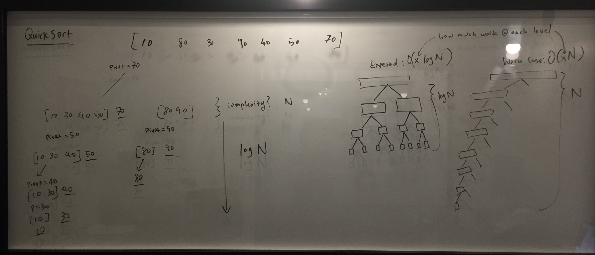 Quicksort example and Big-O Fundamental