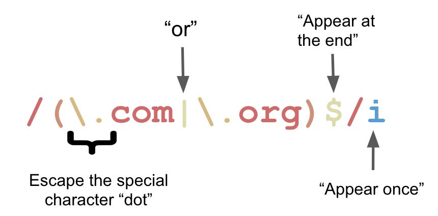 Regex URL